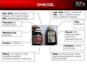 GHB (gamma-hydroxybutyrate)