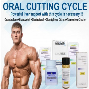 Cutting Cycle